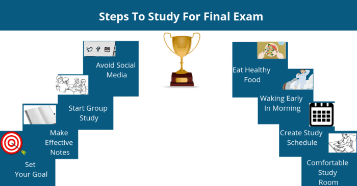 How To Study For Final Exam