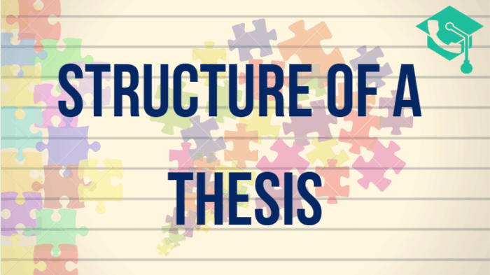 Structure of a Thesis