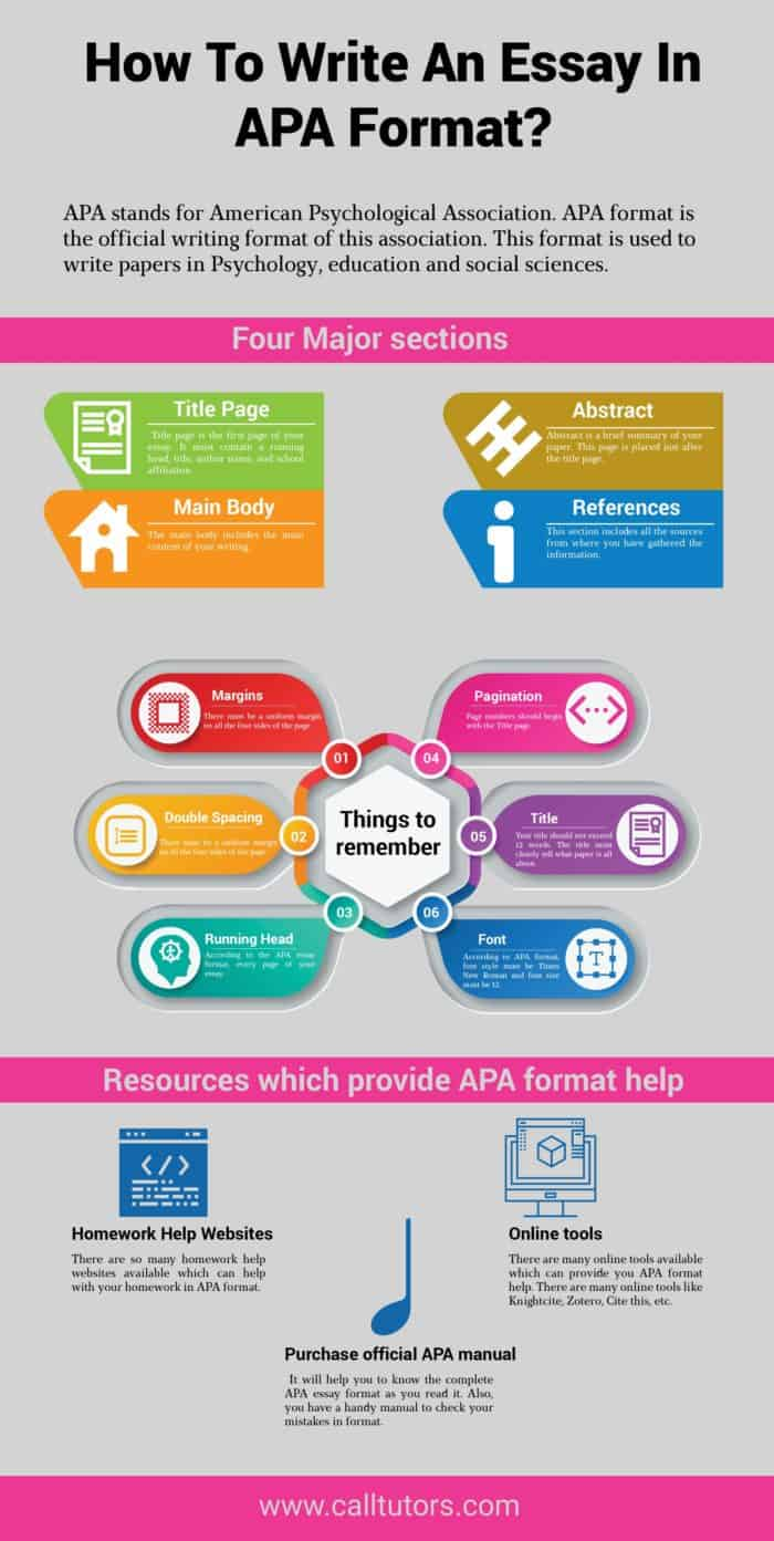 How to write an essay in APA format