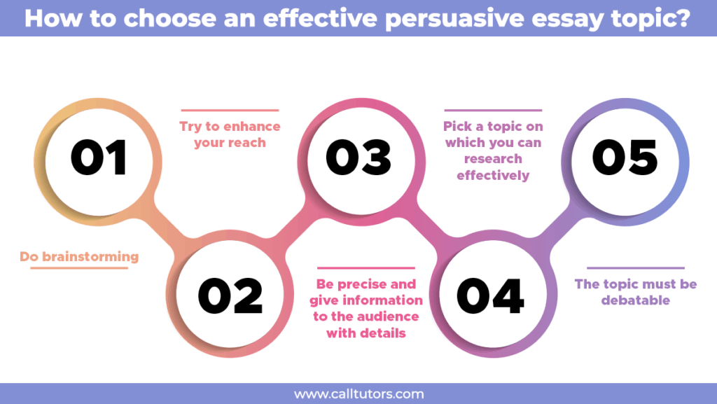 How to choose an effective persuasive essay topic