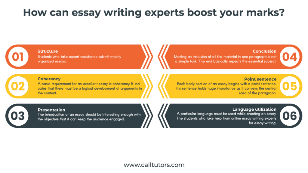 how essay writing experts boost your marks