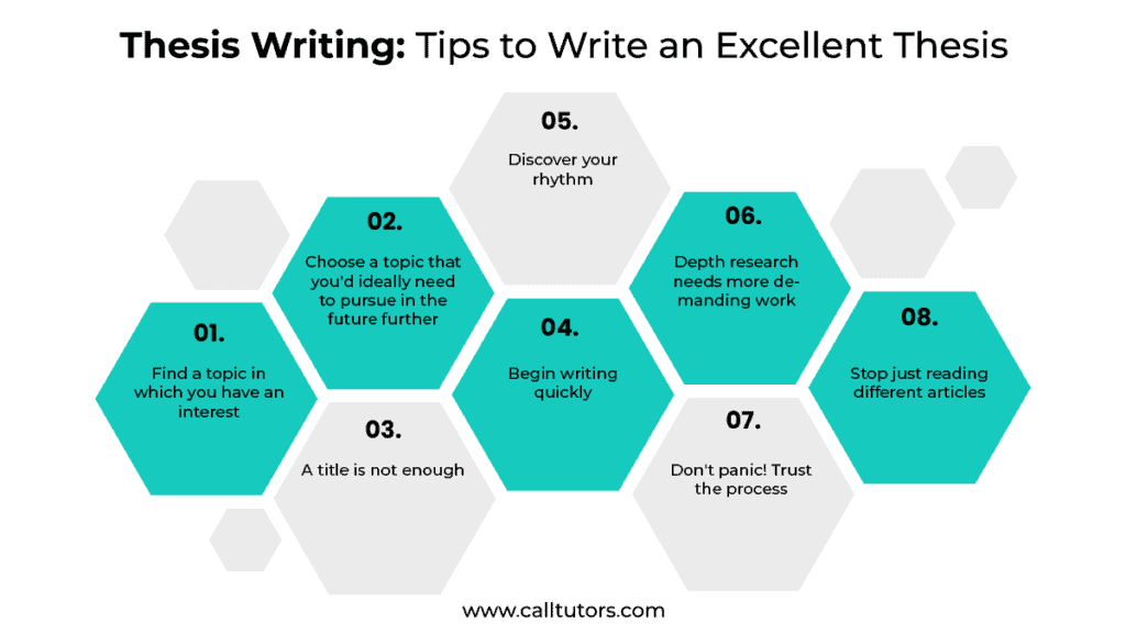 Tips to write an excellent thesis