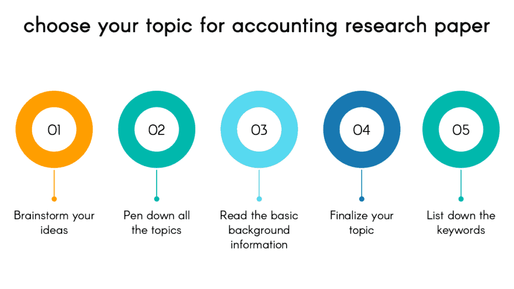 Choose Outstanding Topics for Accounting Research Paper