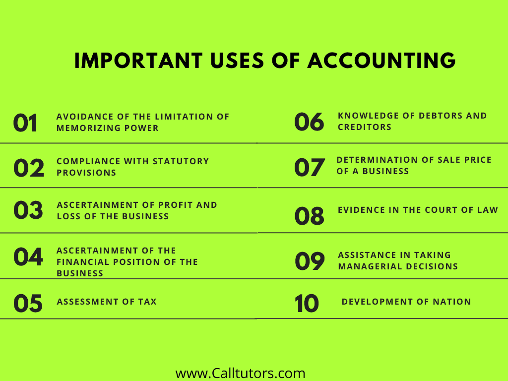 Important uses of accounting