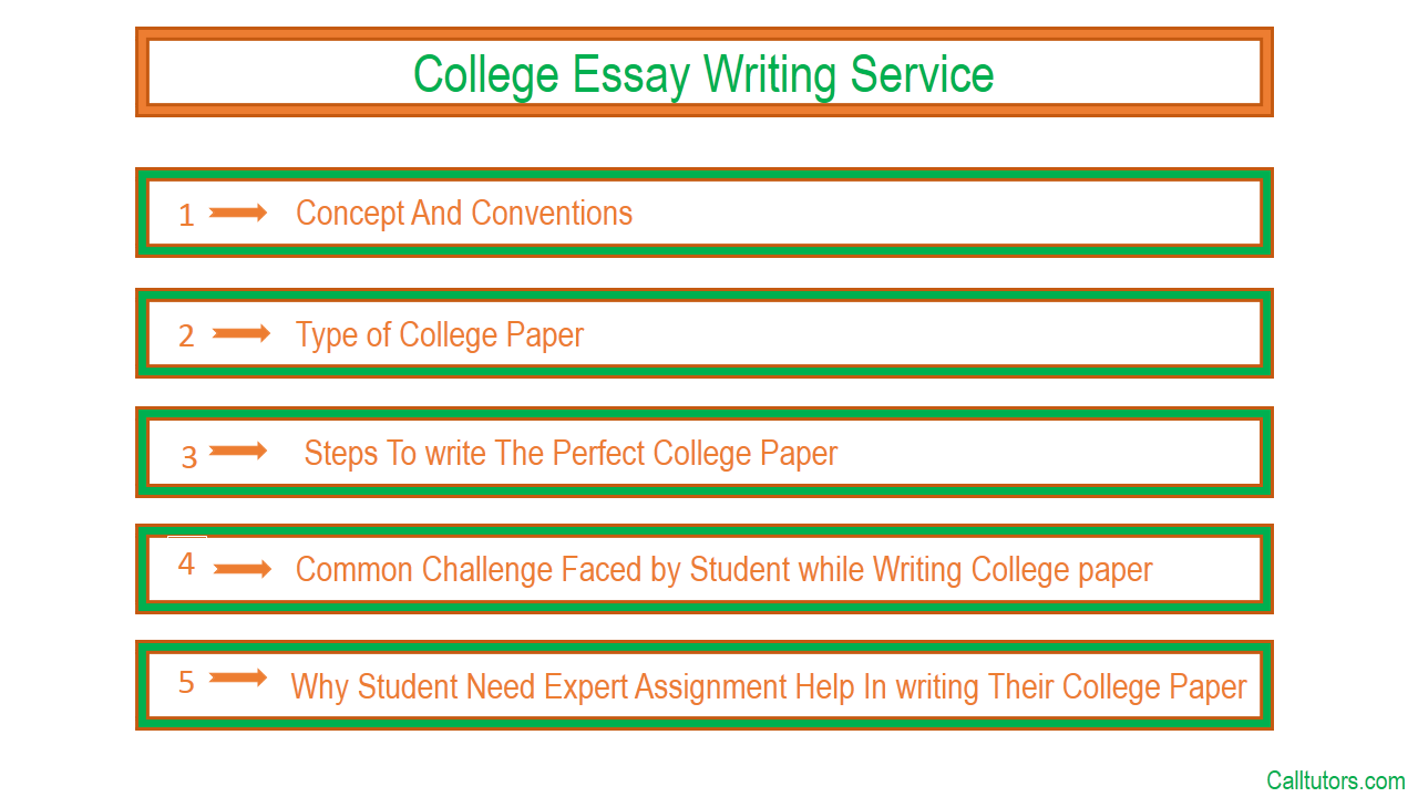 college essay writing service  hire a writer for an essay  calltutors other subjects
