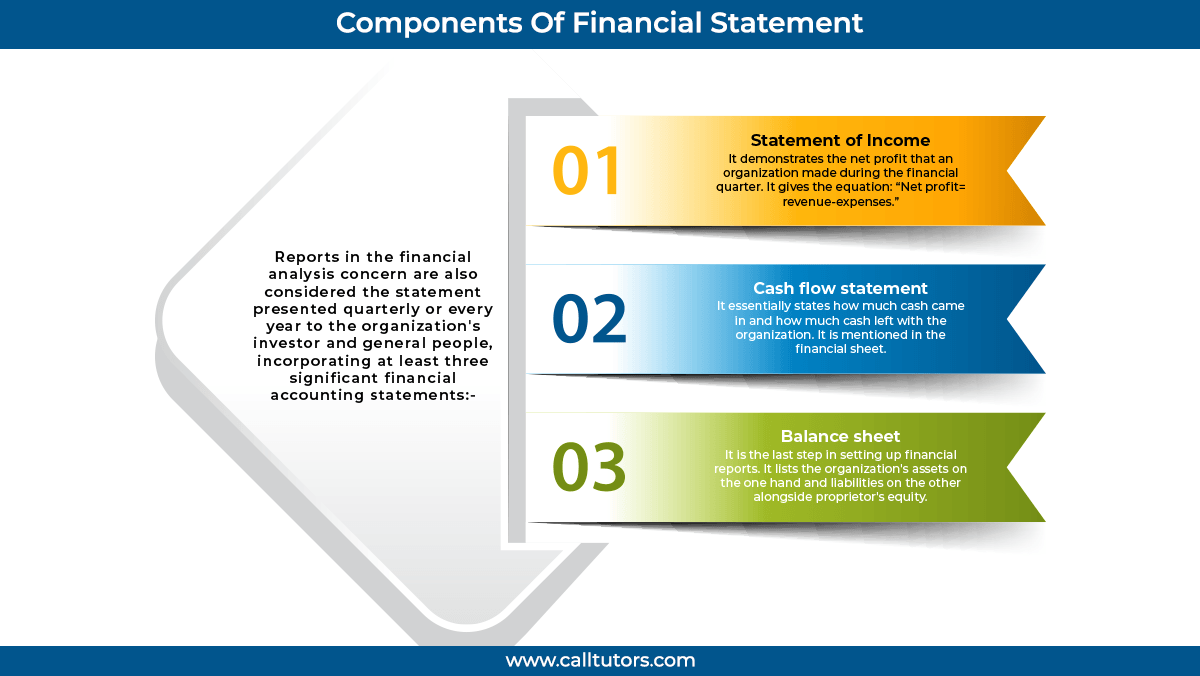 Components Of Finance Ananlysis