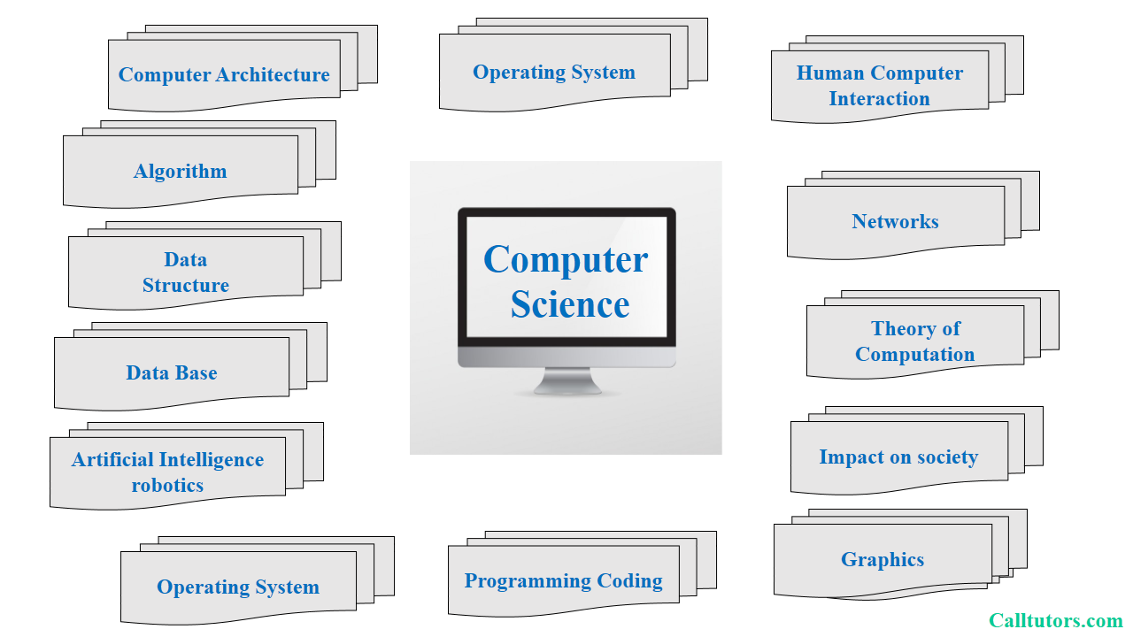 call tutors computer science homework help computer science  computer help