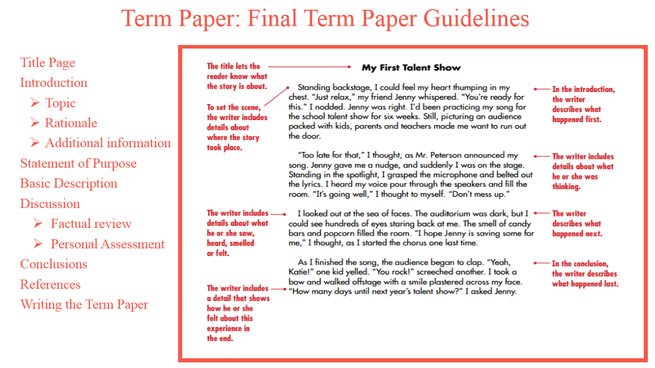a well written term paper Well written research paper samples can be useful it is common in the writing process to feel confused or stuck and not knowing how to proceed when this happens, it is a good idea to refer to a well written research paper sample in order to get your through the tough spots.