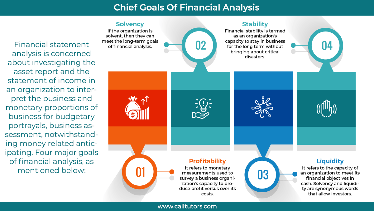 Chief Goals Of Financial Analysis