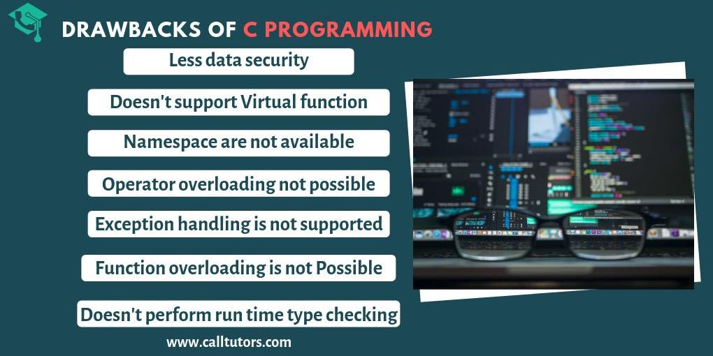 Drawbacks of C Programming